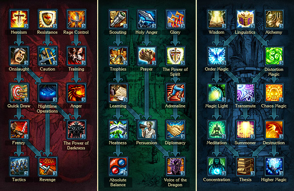 XP: RPG vs Real Life